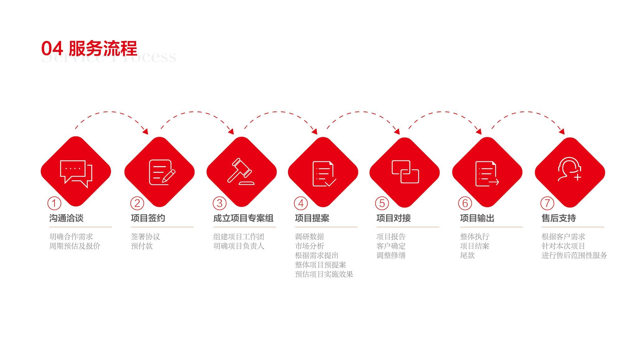i未来企业画册2020-1-17